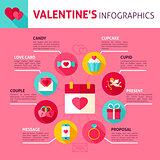 Valentine Day Concept Infographics