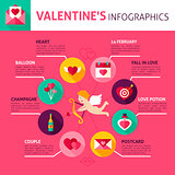 Valentines Day Concept Infographics