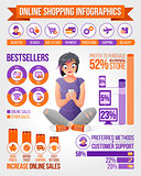 Woman shopping online via smartphone. Infographics vector set with icons.