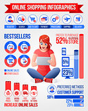 Woman shopping online via tablet. Infographics vector set with icons.