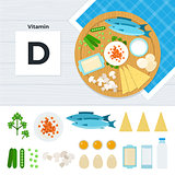 Products with vitamin D
