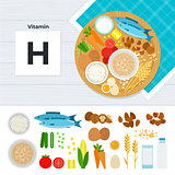 Products with vitamin H