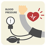 Blood pressure measurement poster - hand and sphygmomanometer