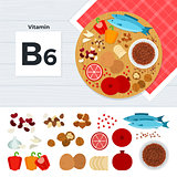 Products with vitamin B6