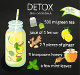 Recipe detox cocktail with green tea.