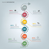 Time line info graphic with round pointers in one row
