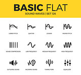 Basic set of Sound waves icons