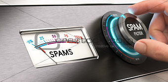 Cyber Security Concept, Anti Spam Filter.
