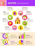 Easter Holiday Infographics