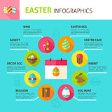 Easter Concept Infographics
