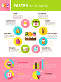 Happy Easter Infographics