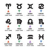 Zodiac Grunge Icons Set