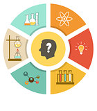Scientific laboratory flat infographics scheme with chemistry te