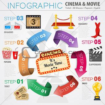 Cinema and movie Infographics