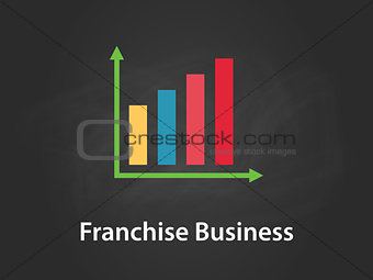 franchise business chart illustration with colourful bar, white text and black background