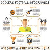 soccer infographics illustration