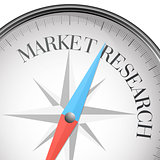 compass Market Research