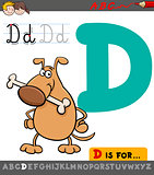 letter d with cartoon dog