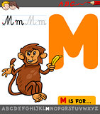 letter m with cartoon monkey