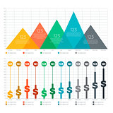 Infographic elements - bar and triangle chart