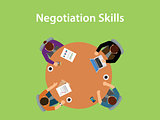 negotiation skills illustration with four people discuss in one table with paperworks, coffee and laptop on top of table