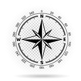 compass directions transparent background
