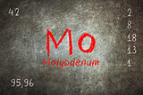 Isolated blackboard with periodic table, Molybdenum