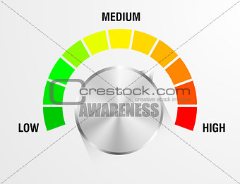 Awareness Meter Gauge