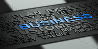 Business Words Background for Communication