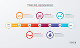 Infographic timeline template business concept.Vector can be use