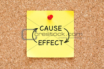 Cause Effect Arrows Concept On Sticky Note