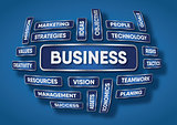 An illustration of business components