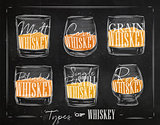 Poster types whiskey color