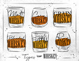 Poster types whiskey paper