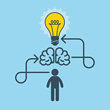Thinking, new idea and invention concept - man, light bulb and b
