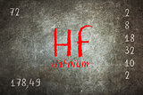 Isolated blackboard with periodic table, Hafnium
