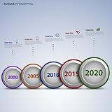 Time line info graphic with round labels in a row