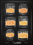 Poster types whiskey color chalk