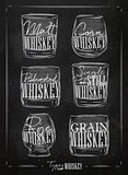 Poster types of whiskey chalk