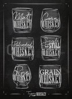 Poster types of whiskey chalk