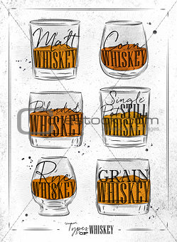 Poster types whiskey dirty paper
