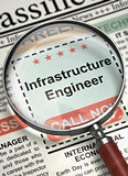 Job Opening Infrastructure Engineer. 3D.