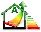 Energy Efficiency - House with Energy Saving