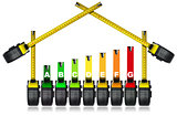 Energy Efficiency Rating - Tape Measures