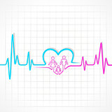 Heartbeat make male,female and heart symbol