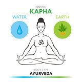 Kapha dosha - ayurveda