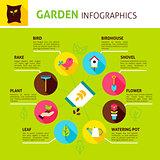 Garden Concept Infographics