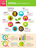 Spring Nature Infographics