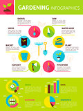 Spring Gardening Infographics