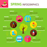 Spring Concept Infographics